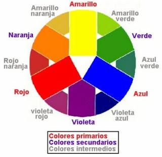 ¿Cómo combinar los colores?